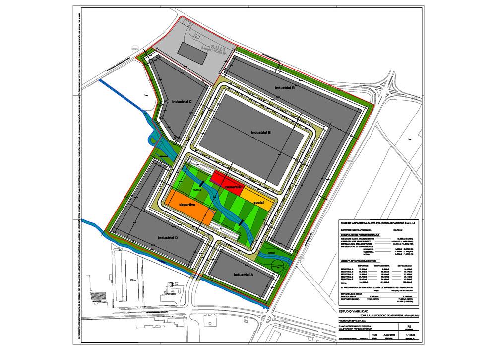 estudio-viabilidad-industrial-en-araia-2003
